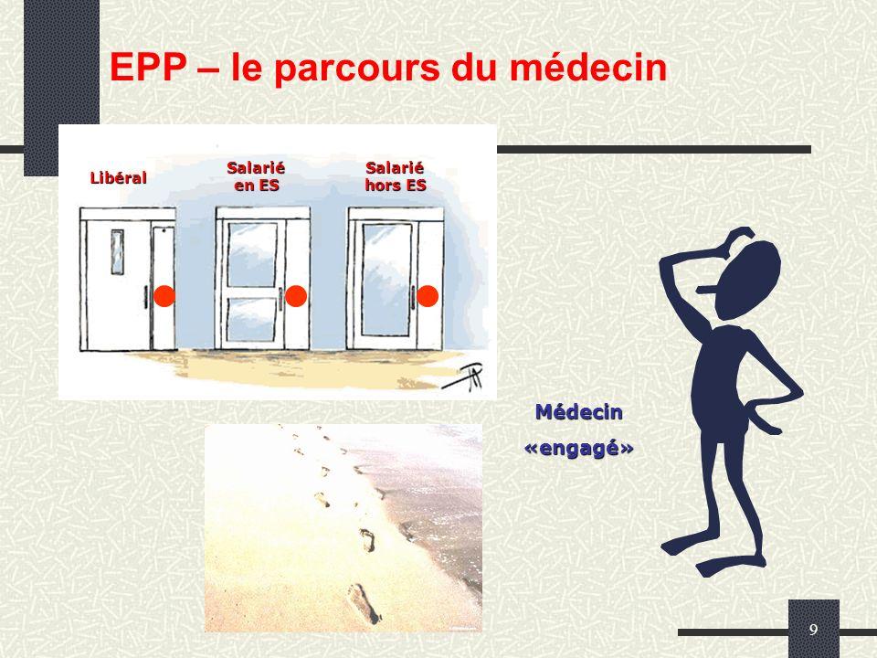 EPP – le parcours du médecin
