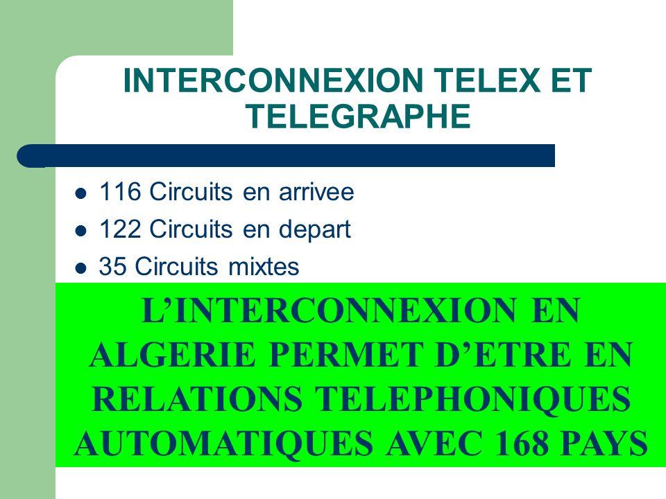 INTERCONNEXION TELEX ET TELEGRAPHE