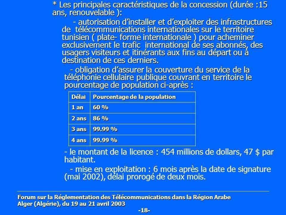 * Les principales caractéristiques de la concession (durée :15 ans, renouvelable ):