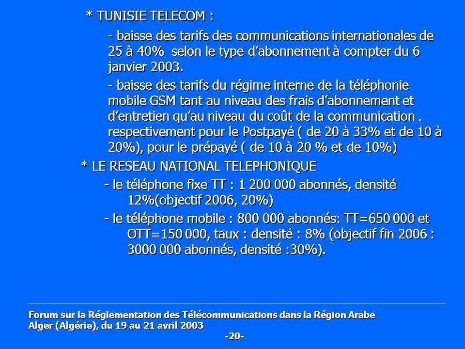 * TUNISIE TELECOM : - baisse des tarifs des communications internationales de 25 à 40% selon le type d'abonnement à compter du 6 janvier 2003.