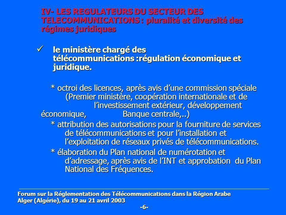 IV- LES REGULATEURS DU SECTEUR DES TELECOMMUNICATIONS : pluralité et diversité des régimes juridiques