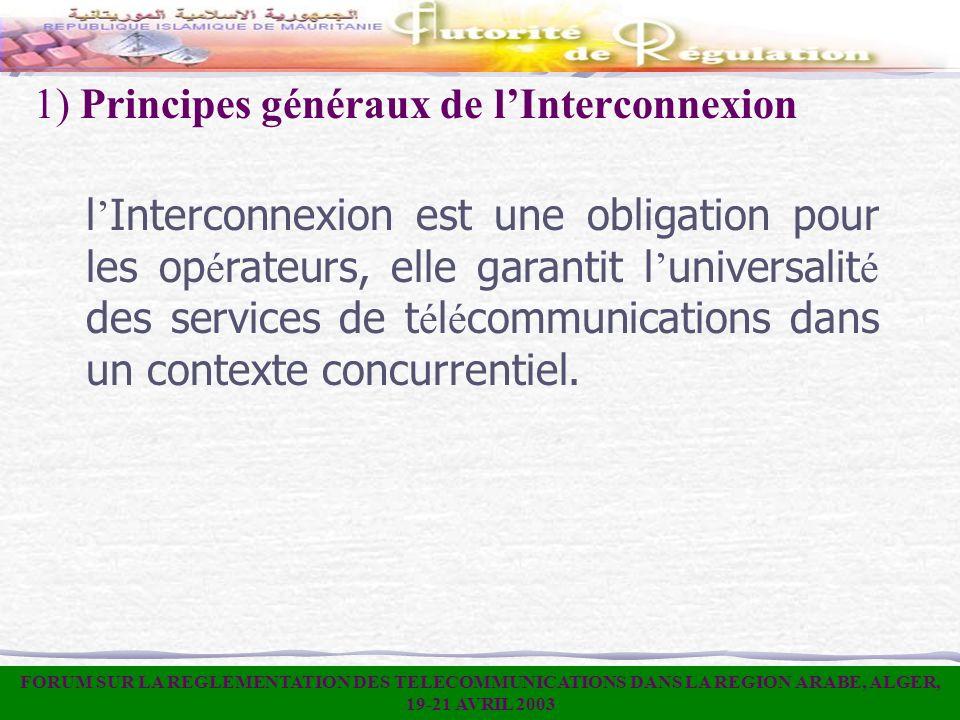 1) Principes généraux de l'Interconnexion