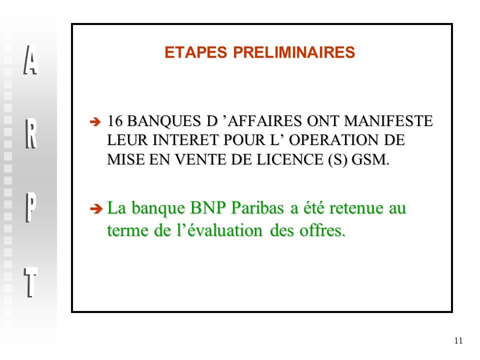 ETAPES PRELIMINAIRES16 BANQUES D 'AFFAIRES ONT MANIFESTE LEUR INTERET POUR L' OPERATION DE MISE EN VENTE DE LICENCE (S) GSM.