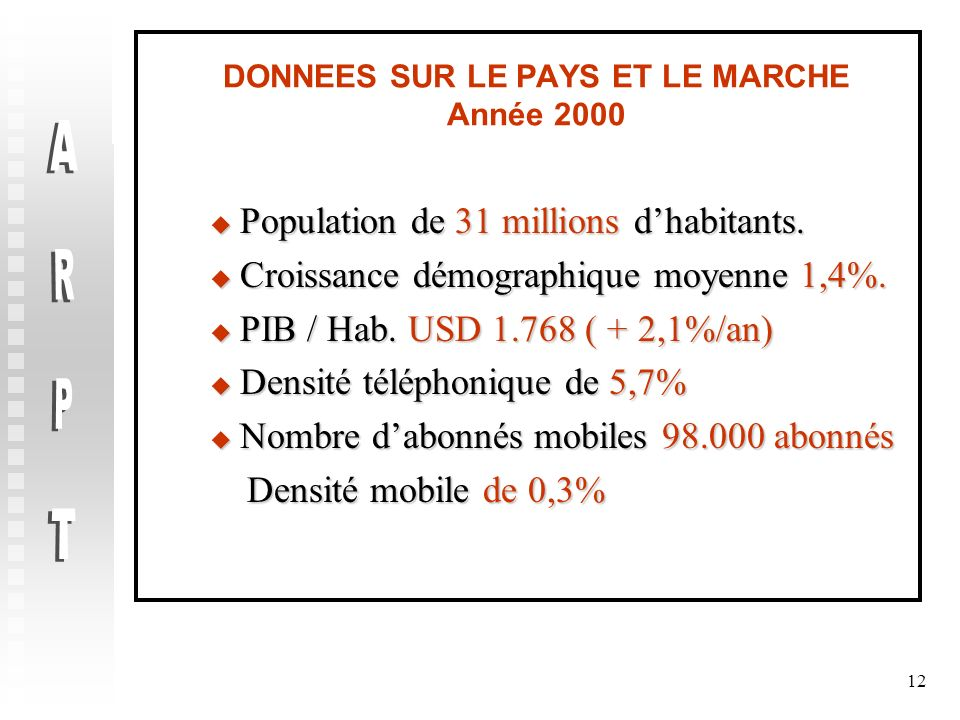 DONNEES SUR LE PAYS ET LE MARCHE Année 2000