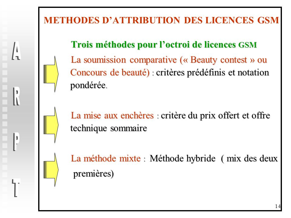 METHODES D'ATTRIBUTION DES LICENCES GSM