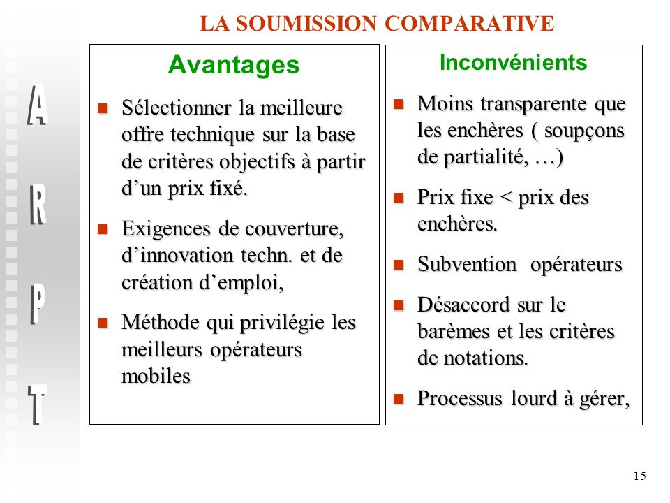 LA SOUMISSION COMPARATIVE
