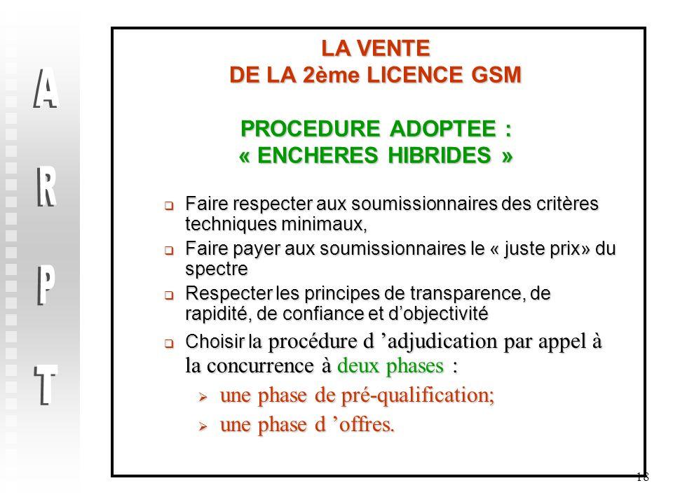 LA VENTE DE LA 2ème LICENCE GSM PROCEDURE ADOPTEE : « ENCHERES HIBRIDES »