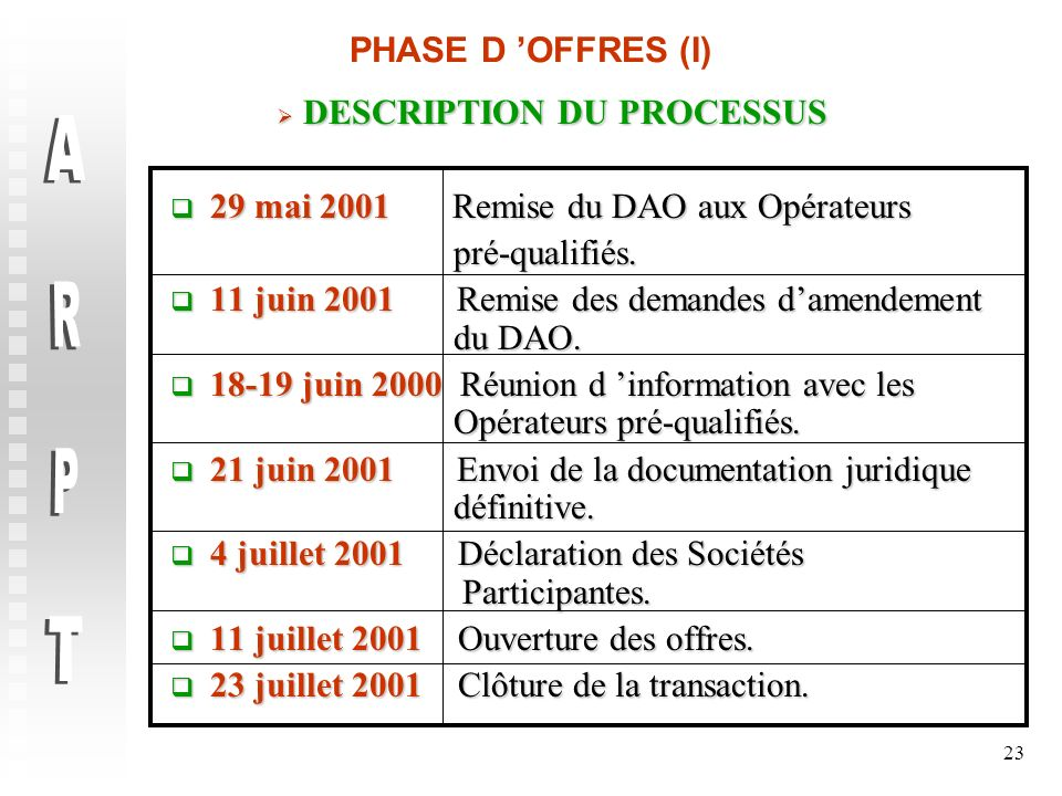 ARPT PHASE D 'OFFRES (I) DESCRIPTION DU PROCESSUS