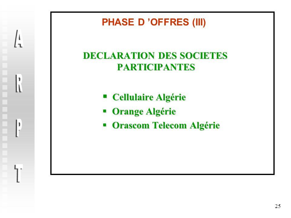 ARPT Cellulaire Algérie PHASE D 'OFFRES (III)