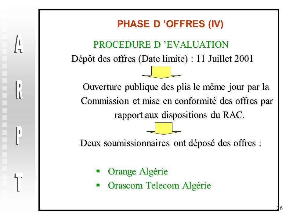 ARPT PHASE D 'OFFRES (IV) PROCEDURE D 'EVALUATION