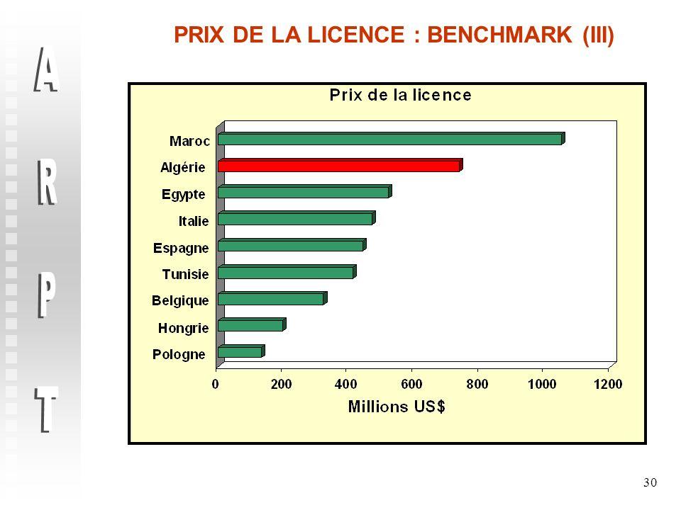PRIX DE LA LICENCE : BENCHMARK (III)