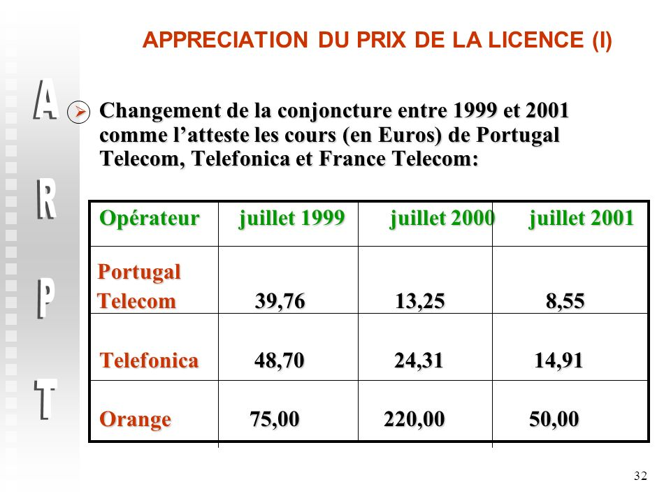 APPRECIATION DU PRIX DE LA LICENCE (I)