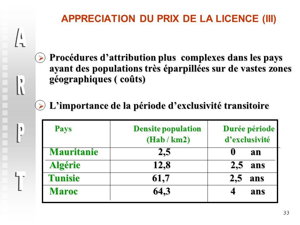 APPRECIATION DU PRIX DE LA LICENCE (III)