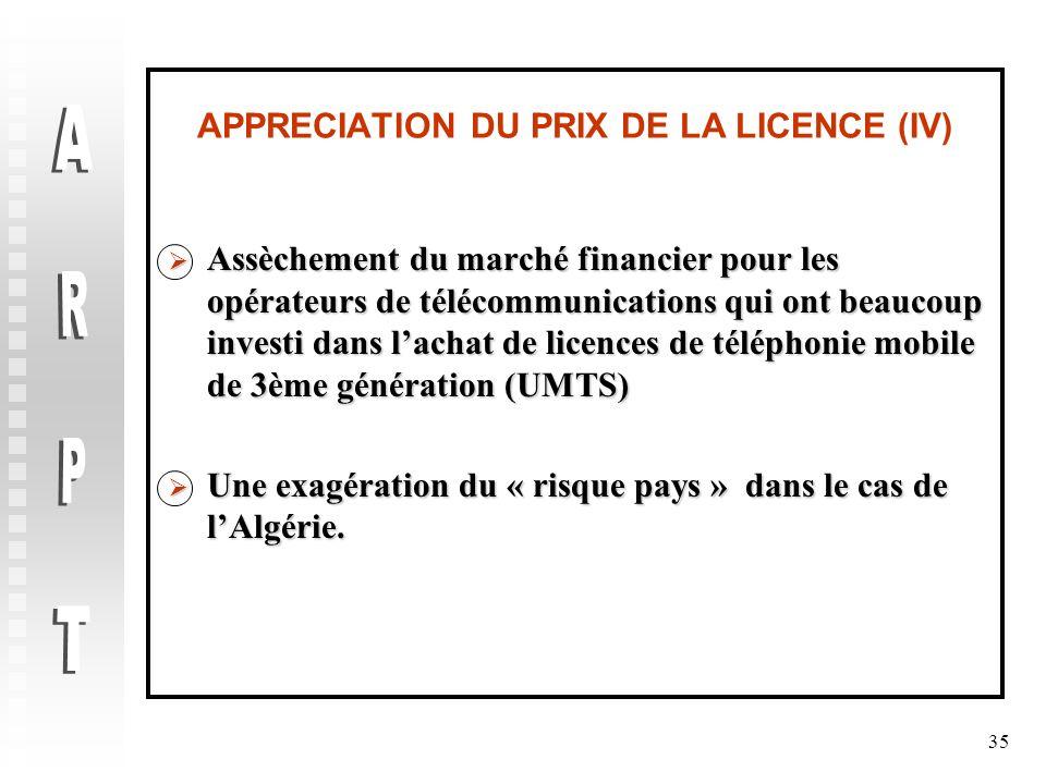 APPRECIATION DU PRIX DE LA LICENCE (IV)