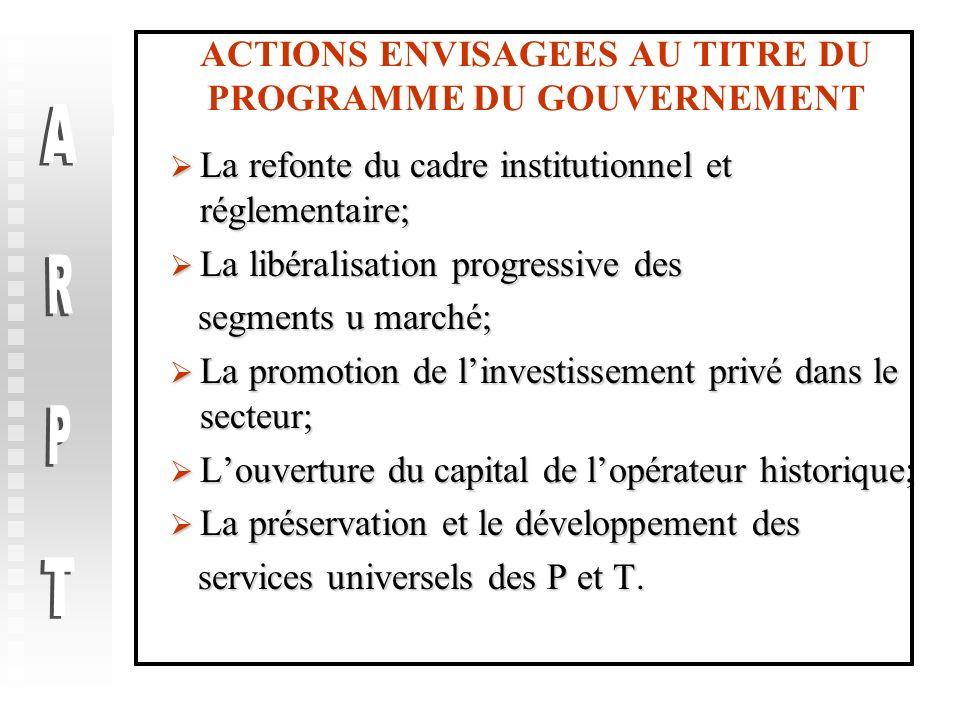 ACTIONS ENVISAGEES AU TITRE DU PROGRAMME DU GOUVERNEMENT