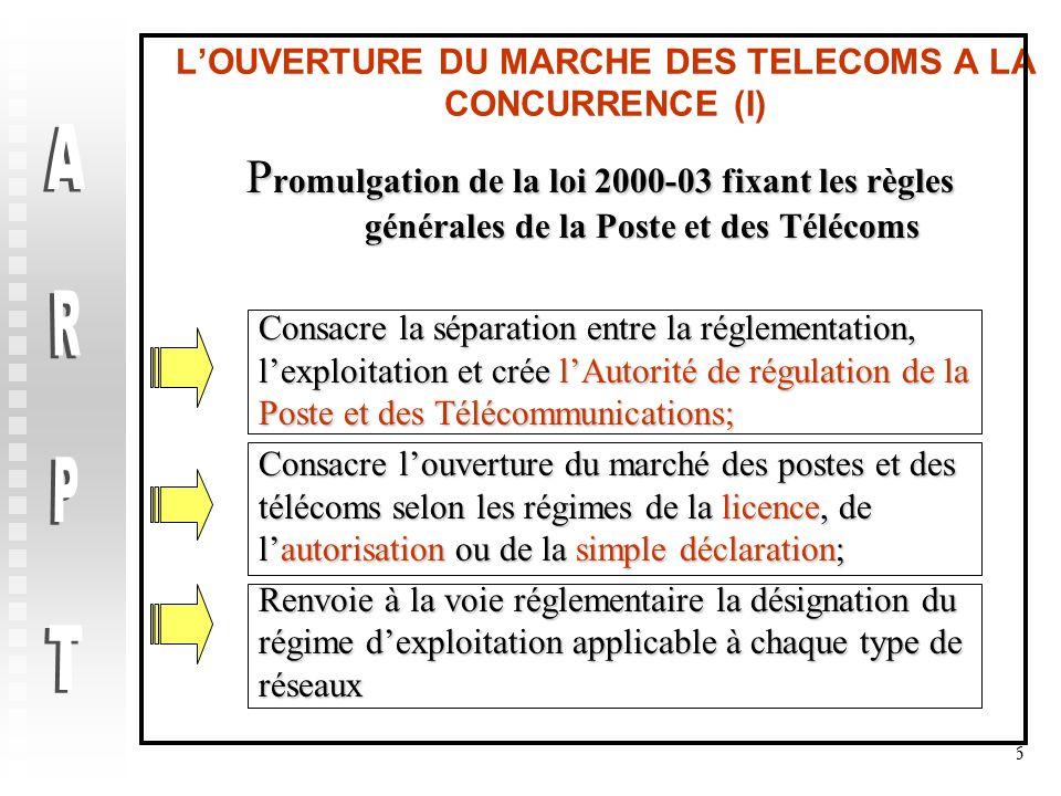 L'OUVERTURE DU MARCHE DES TELECOMS A LA CONCURRENCE (I)