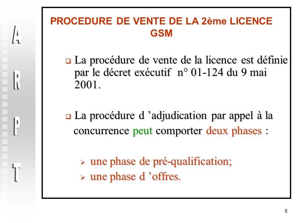 PROCEDURE DE VENTE DE LA 2ème LICENCE GSM