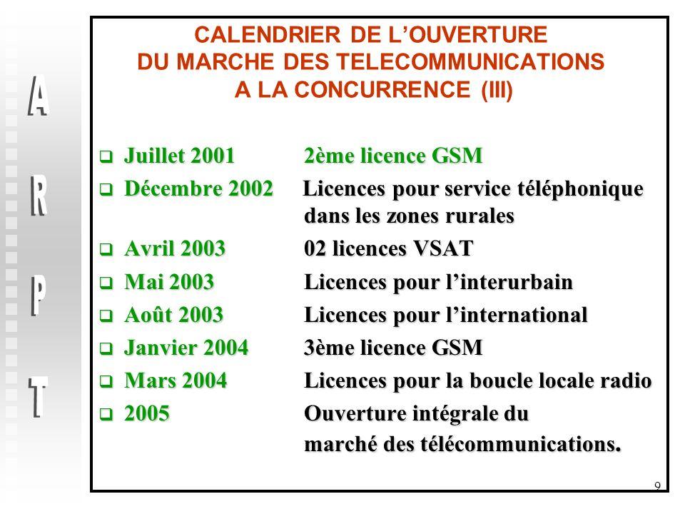 CALENDRIER DE L'OUVERTURE DU MARCHE DES TELECOMMUNICATIONS A LA CONCURRENCE (III)