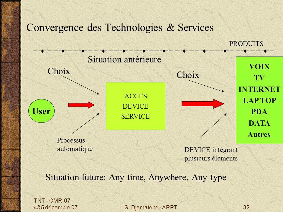 Convergence des Technologies & Services
