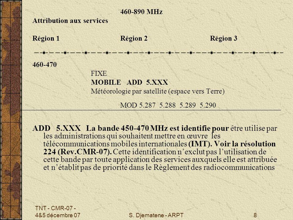 460-890 MHz Attribution aux services. Région 1 Région 2 Région 3.