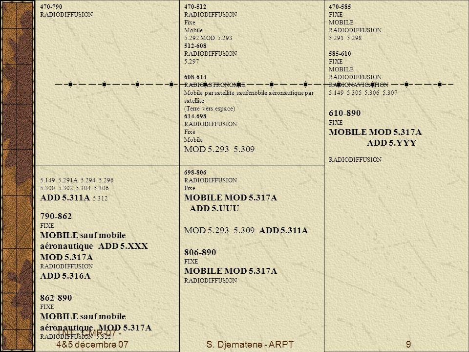 MOBILE sauf mobile aéronautique ADD 5.XXX MOD 5.317A ADD 5.316A