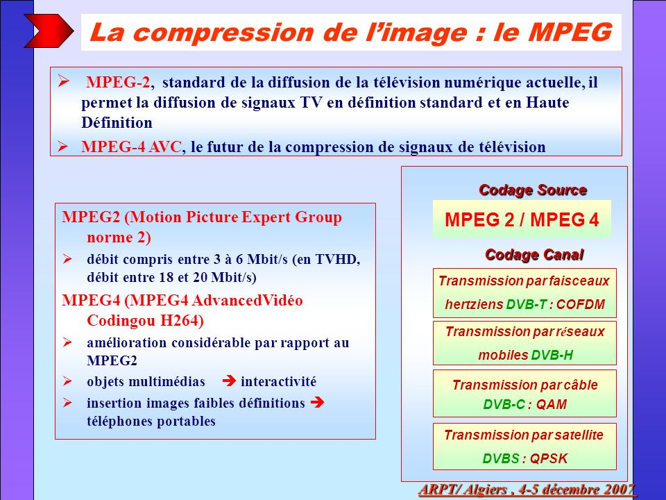 La compression de l'image : le MPEG
