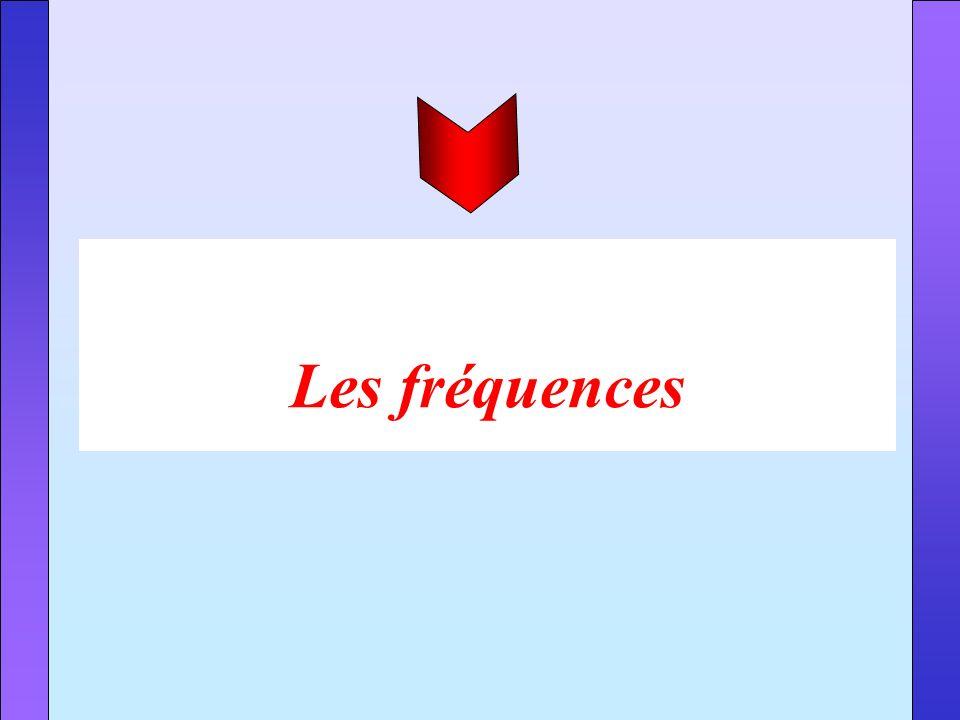 Les fréquences