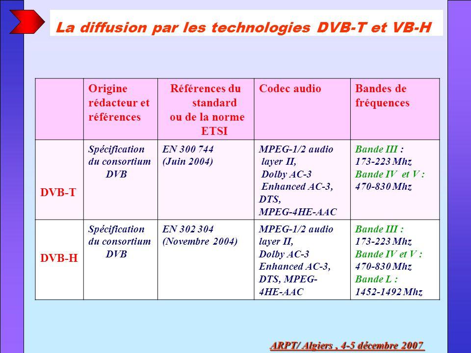 La diffusion par les technologies DVB-T et VB-H