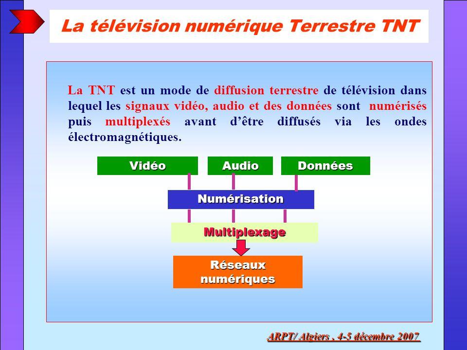 La télévision numérique Terrestre TNT