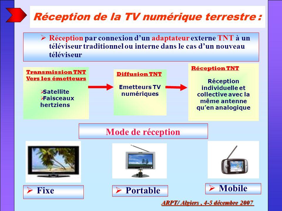 Réception de la TV numérique terrestre :