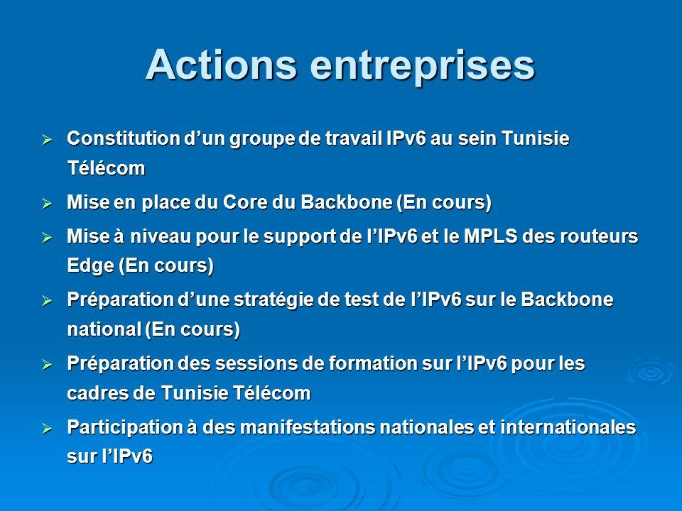 Actions entreprises Constitution d'un groupe de travail IPv6 au sein Tunisie Télécom. Mise en place du Core du Backbone (En cours)