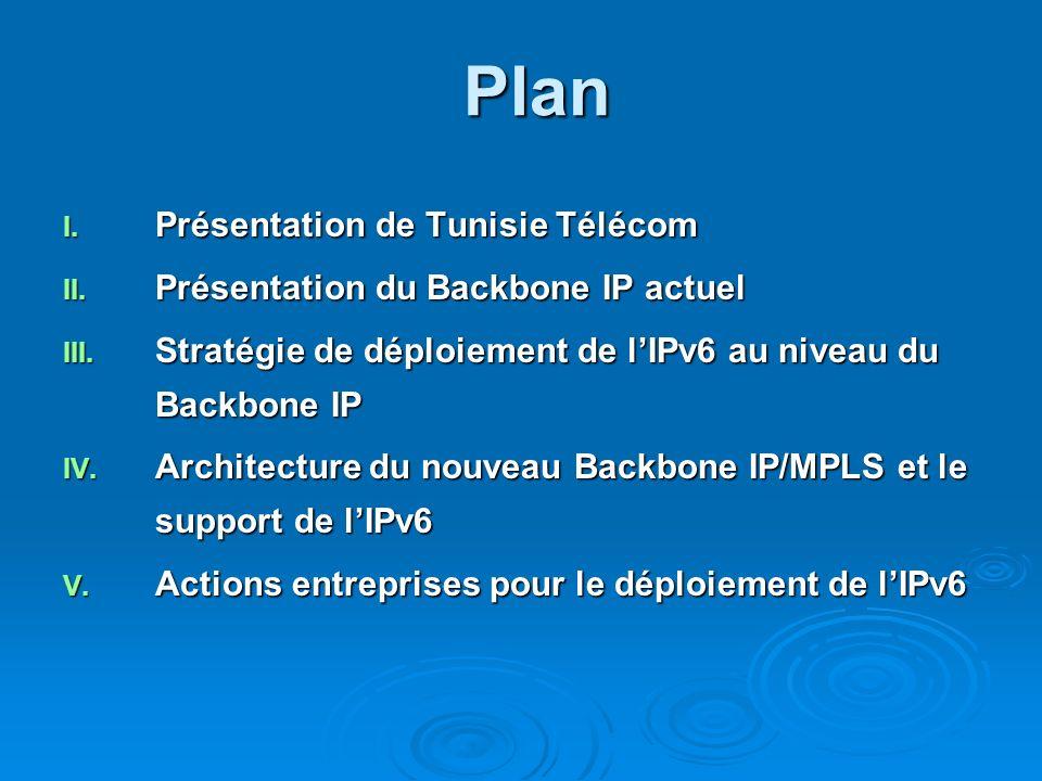 Plan Présentation de Tunisie Télécom