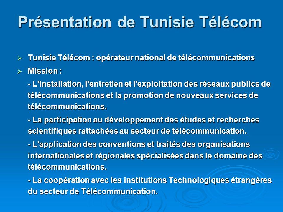 Présentation de Tunisie Télécom