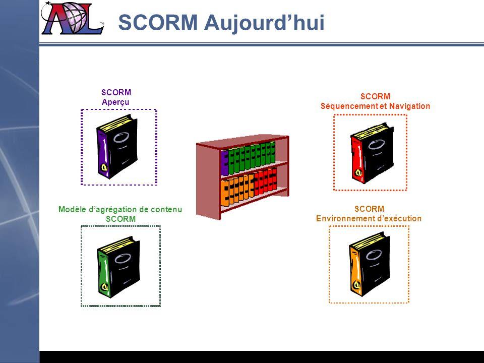 SCORM Aujourd'hui SCORM SCORM Aperçu Séquencement et Navigation