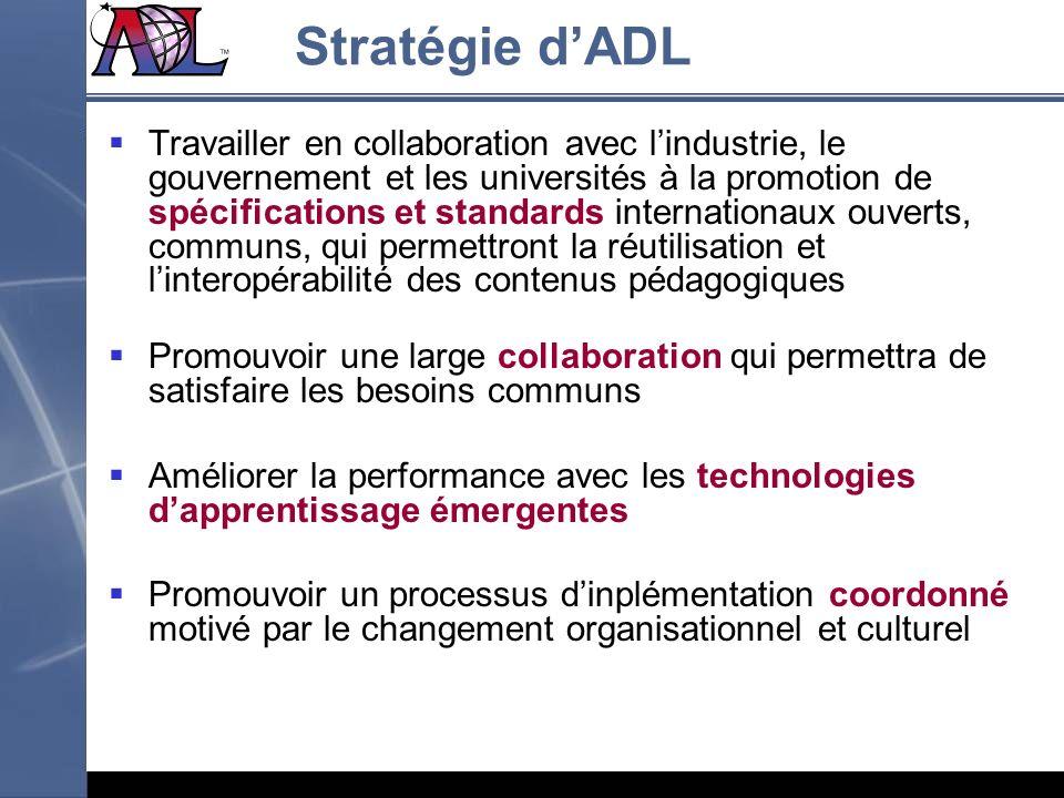 Stratégie d'ADL