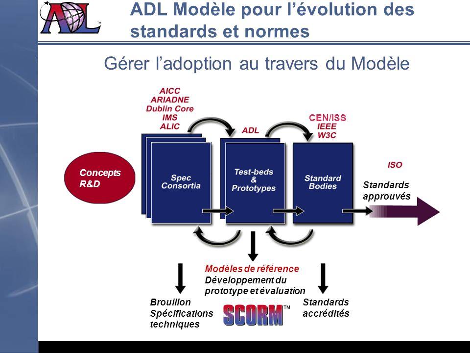 ADL Modèle pour l'évolution des standards et normes