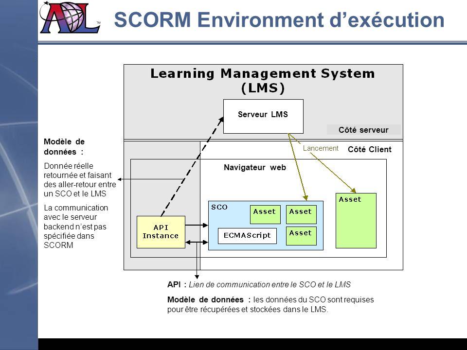SCORM Environment d'exécution