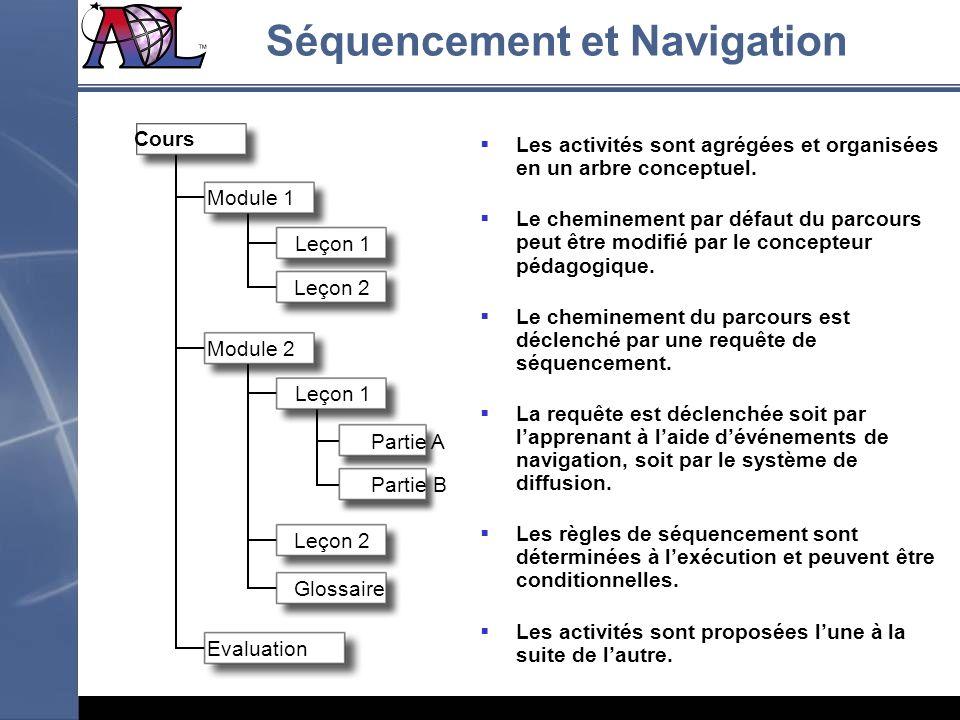 Séquencement et Navigation