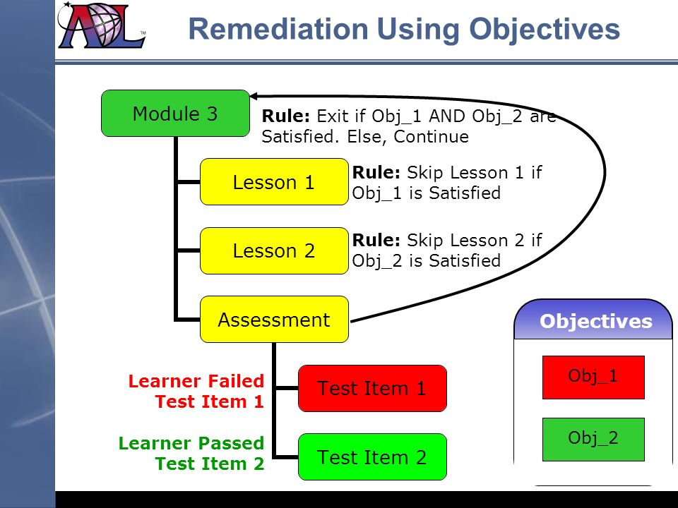 Remediation Using Objectives