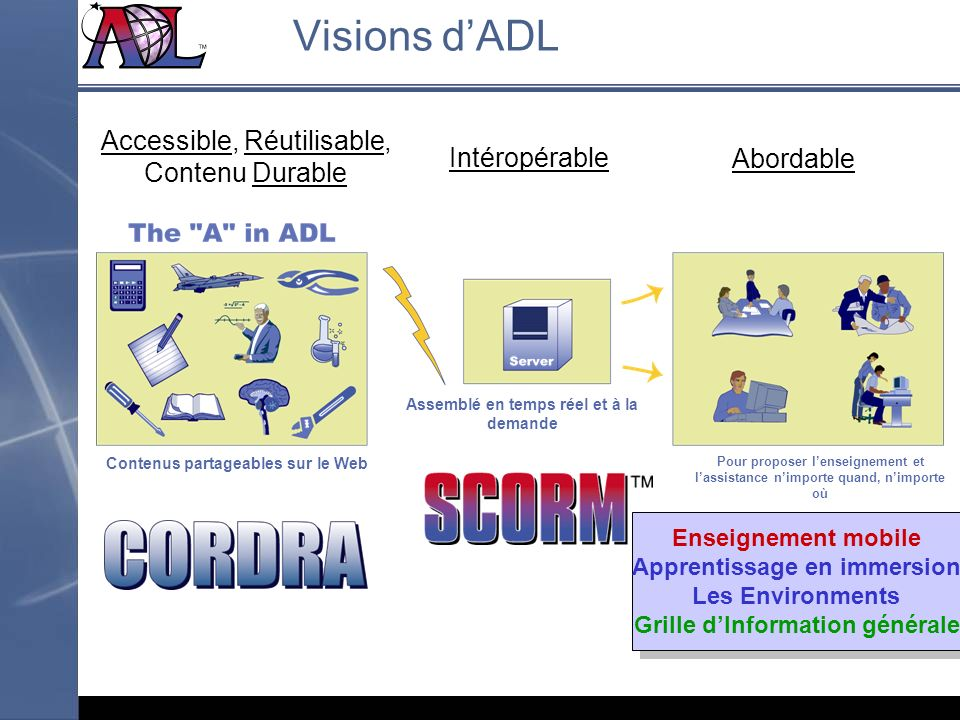 Visions d'ADL Accessible, Réutilisable, Contenu Durable Intéropérable