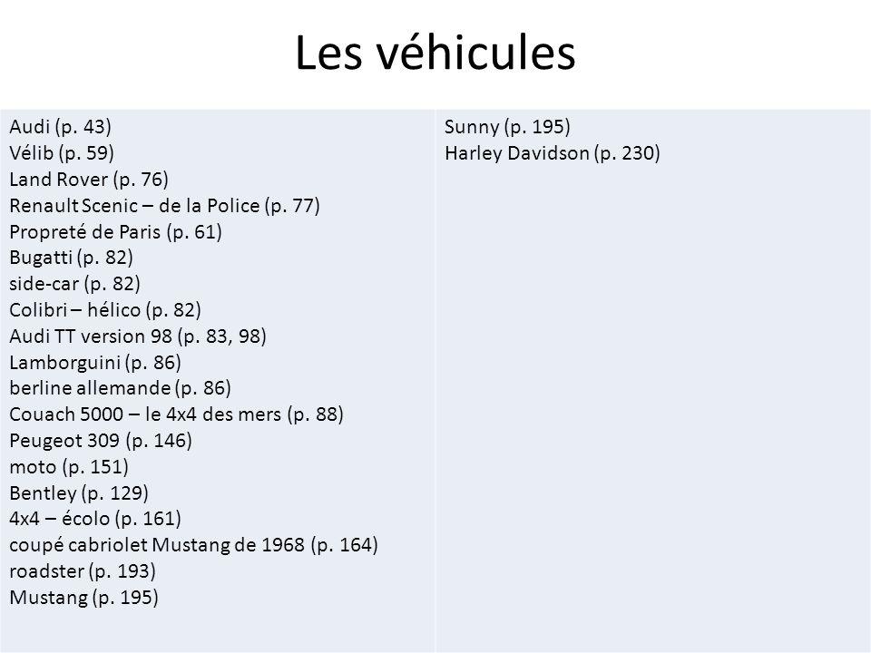 Les véhicules Audi (p. 43) Vélib (p. 59) Land Rover (p. 76)