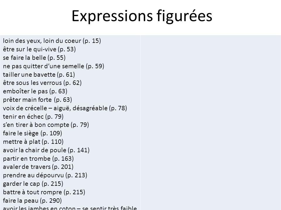 Expressions figurées loin des yeux, loin du coeur (p. 15)