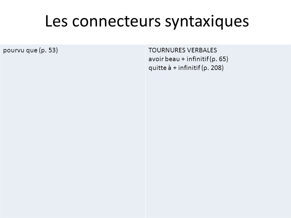 Les connecteurs syntaxiques