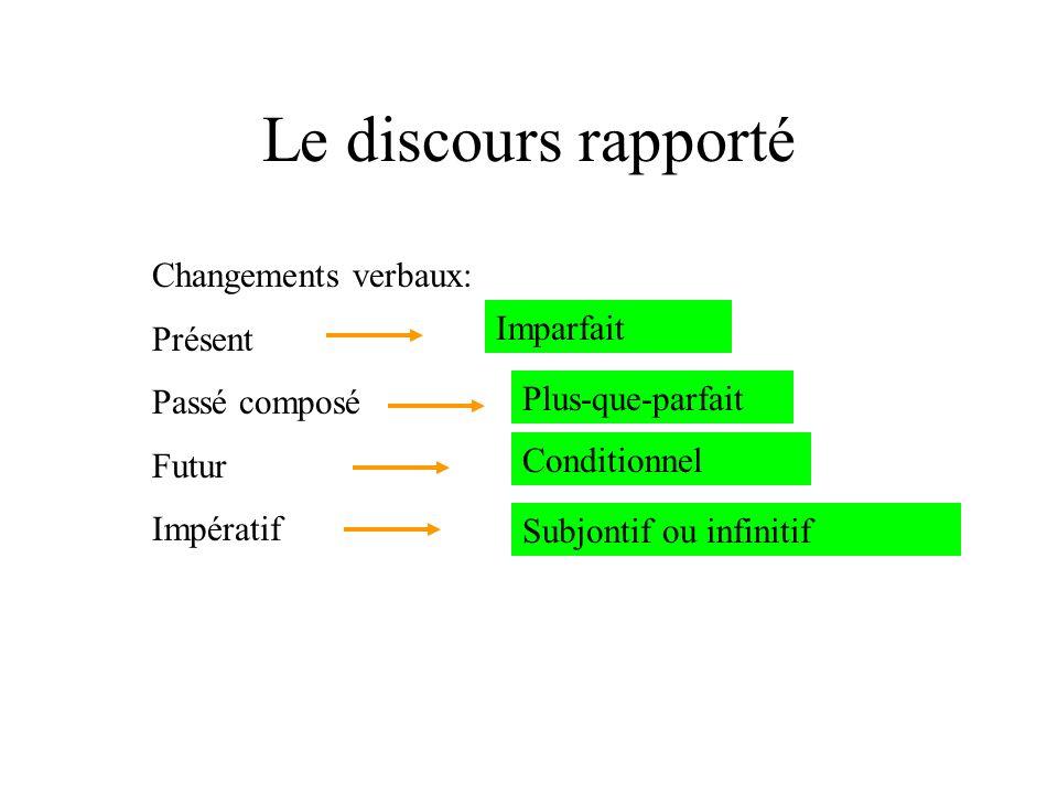 Le discours rapporté Changements verbaux: Présent Passé composé Futur