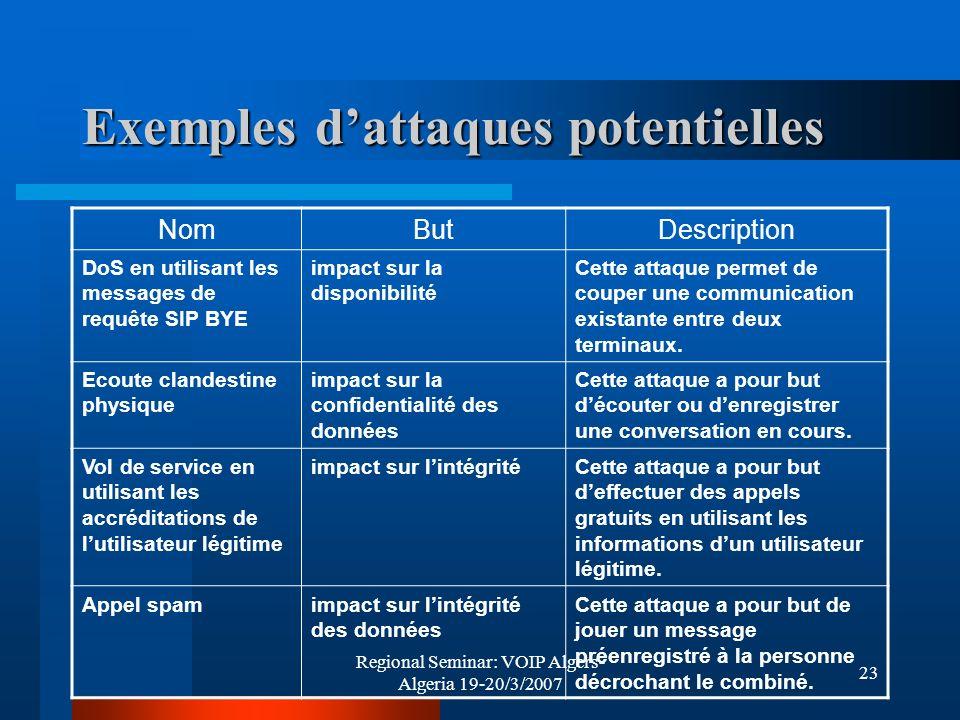 Exemples d'attaques potentielles