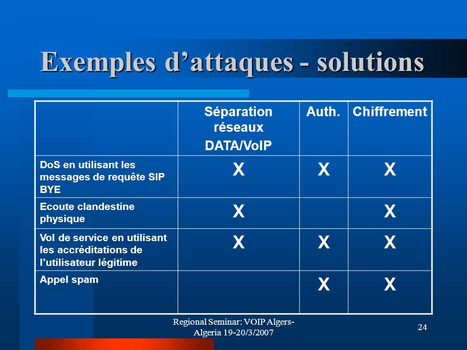 Exemples d'attaques - solutions