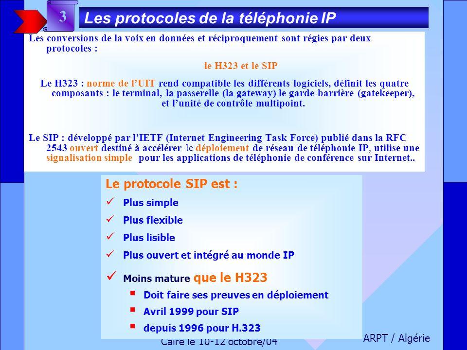 Les protocoles de la téléphonie IP 3