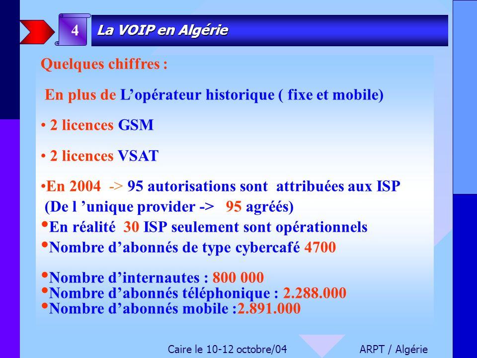 En plus de L'opérateur historique ( fixe et mobile) 2 licences GSM