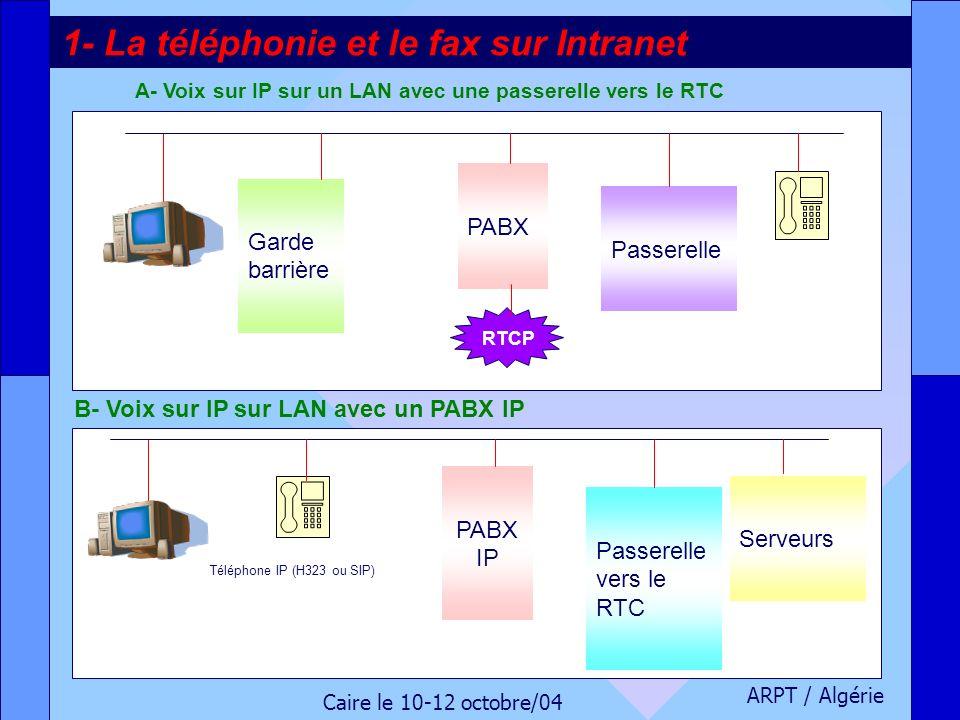 A- Voix sur IP sur un LAN avec une passerelle vers le RTC
