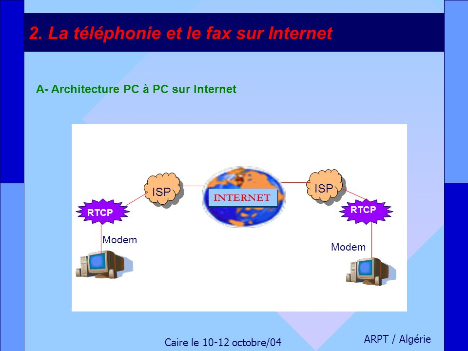 2. La téléphonie et le fax sur Internet